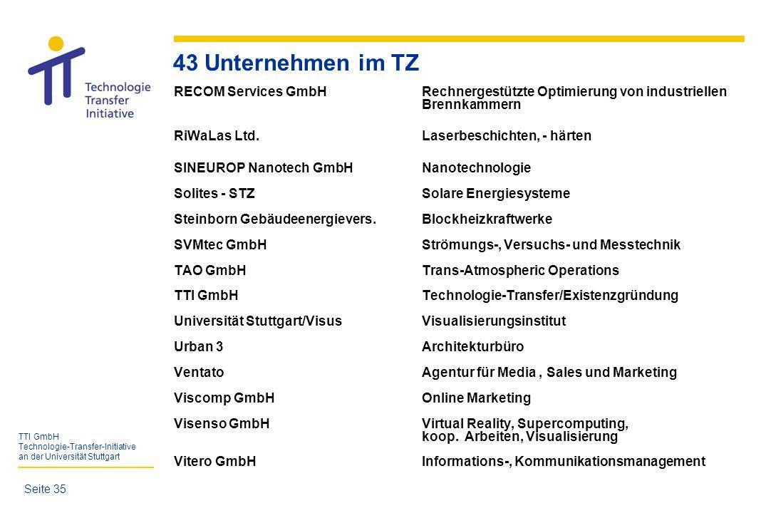 43 Unternehmen im TZ RiWaLas Ltd. Laserbeschichten, - härten
