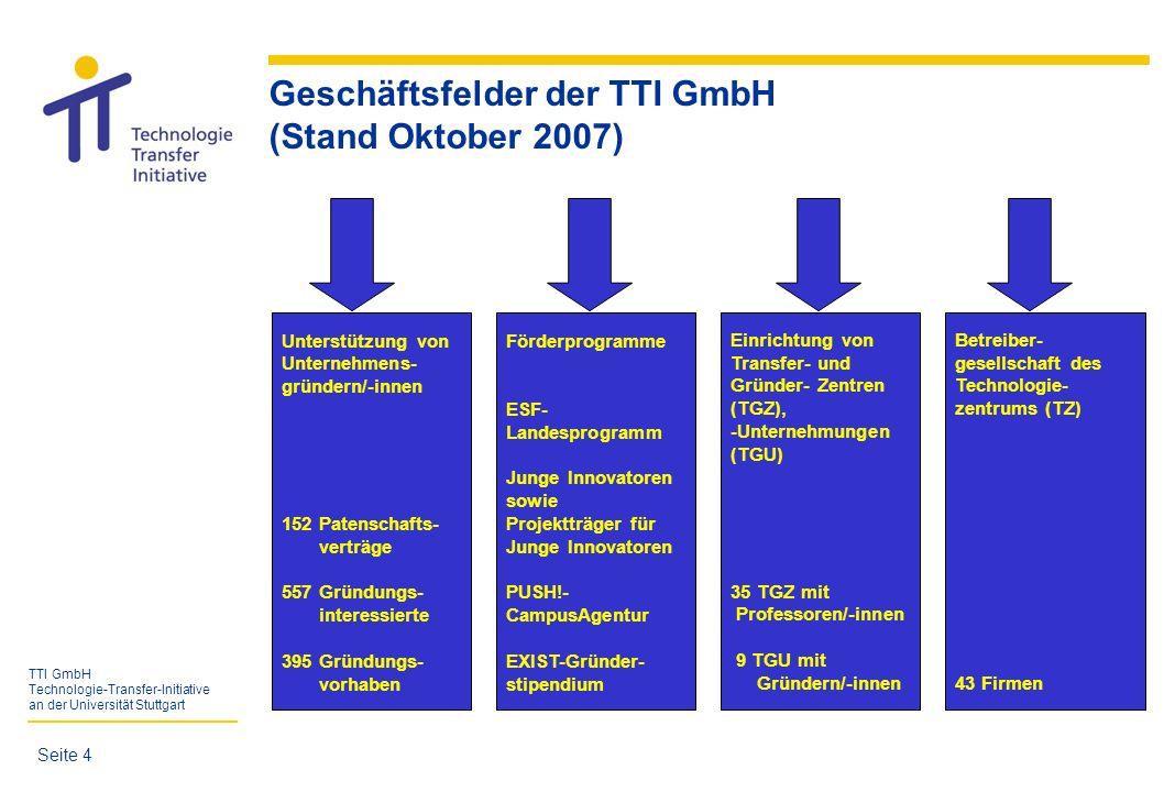 Geschäftsfelder der TTI GmbH (Stand Oktober 2007)