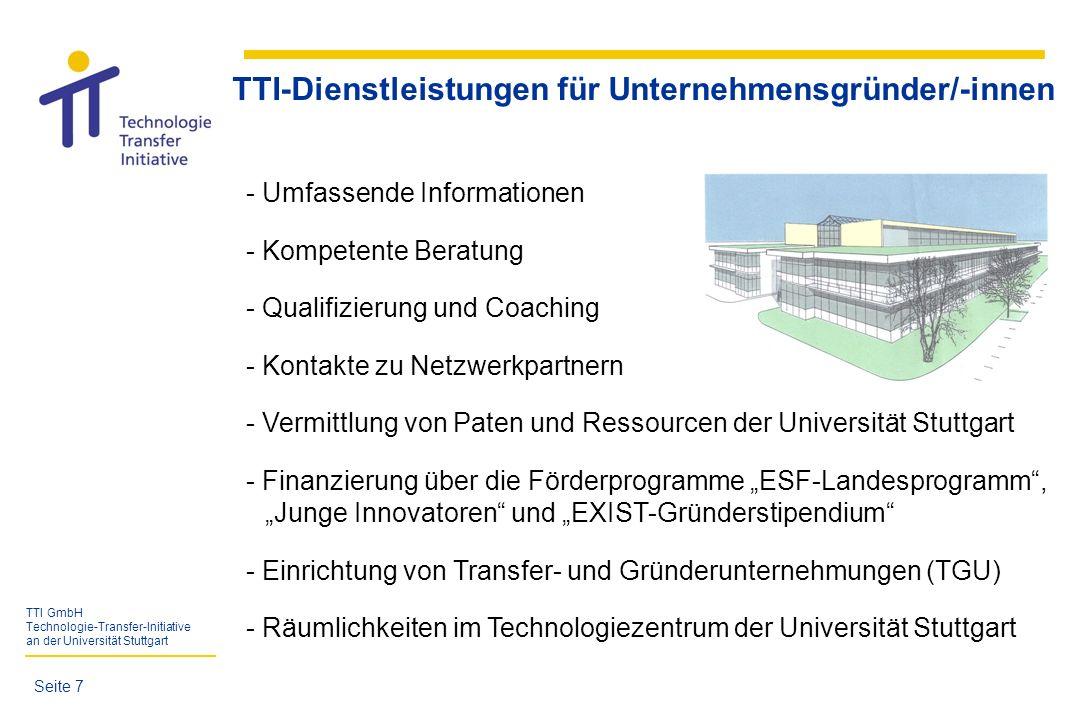 TTI-Dienstleistungen für Unternehmensgründer/-innen
