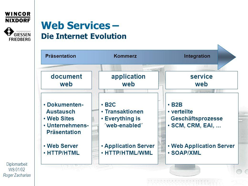 Web Services – Die Internet Evolution
