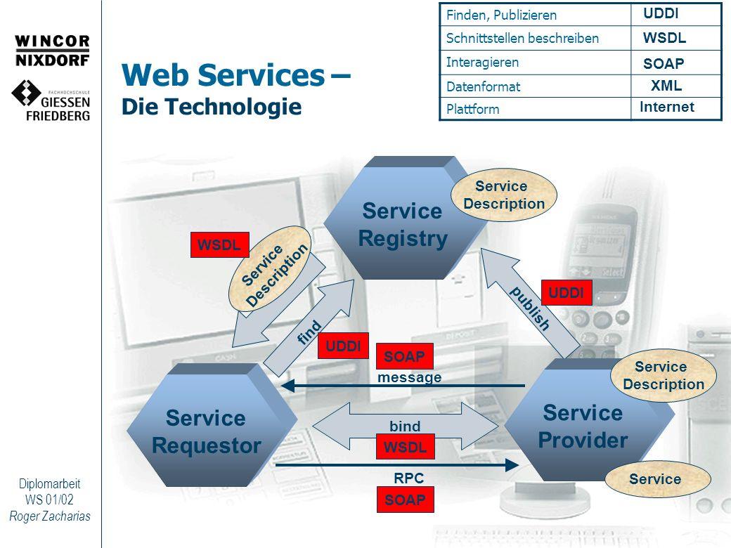 Web Services – Die Technologie