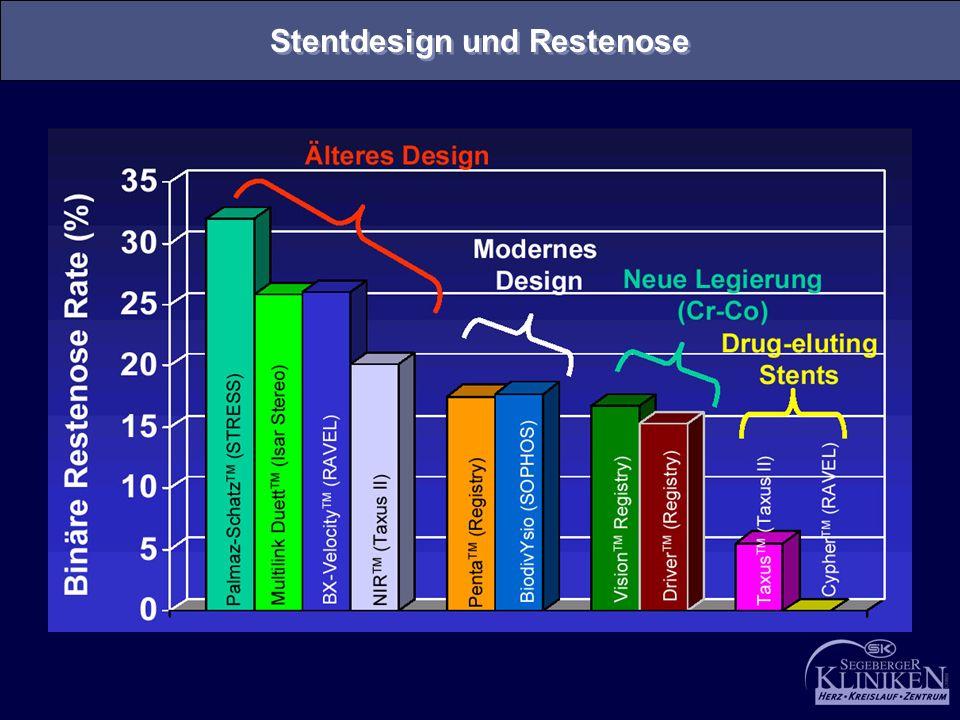 Stentdesign und Restenose