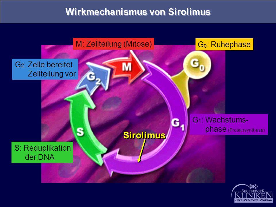 Wirkmechanismus von Sirolimus