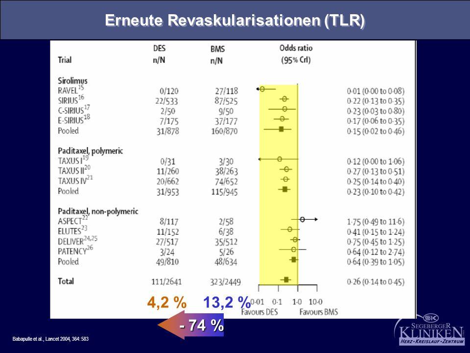 Erneute Revaskularisationen (TLR)