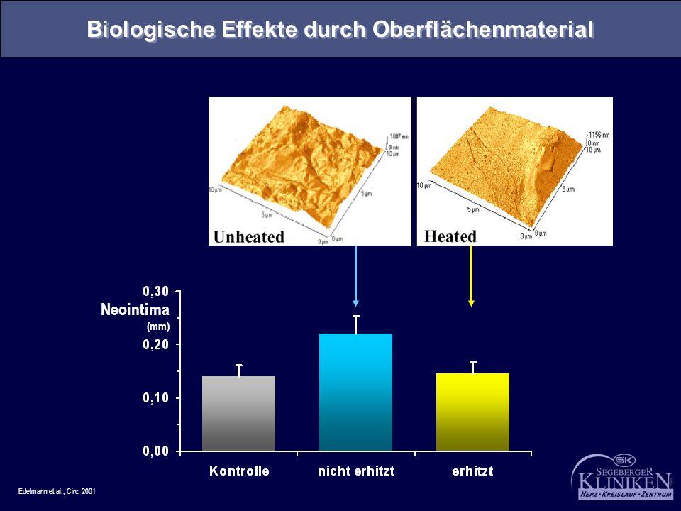 Biologische Effekte durch Oberflächenmaterial