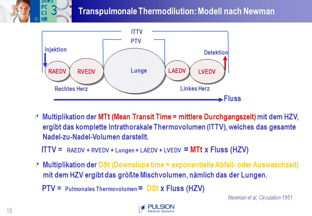 Transpulmonale Thermodilution: Modell nach Newman
