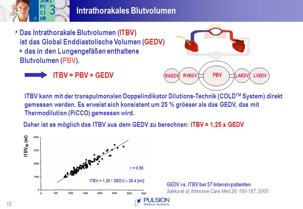 Blutvolumen Berechnen : picco plus pulsion medical systems ag high level en r8 ~ Themetempest.com Abrechnung