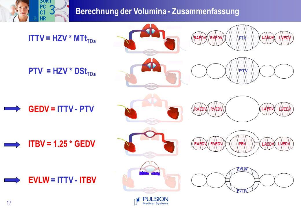 Berechnung der Volumina - Zusammenfassung
