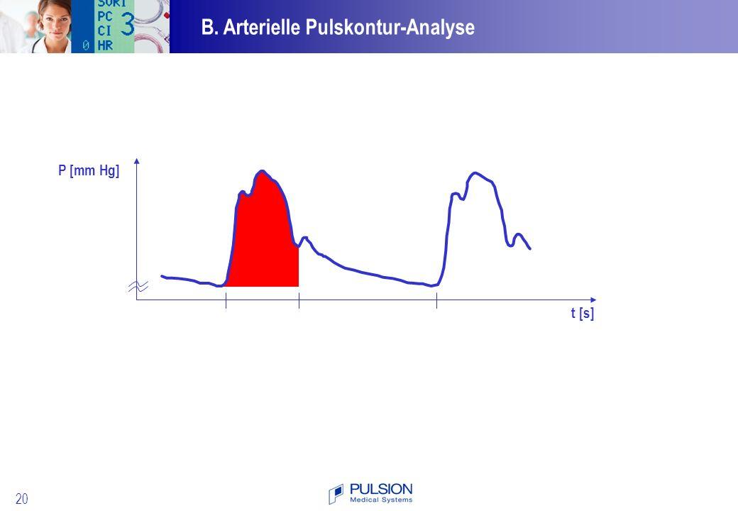 B. Arterielle Pulskontur-Analyse