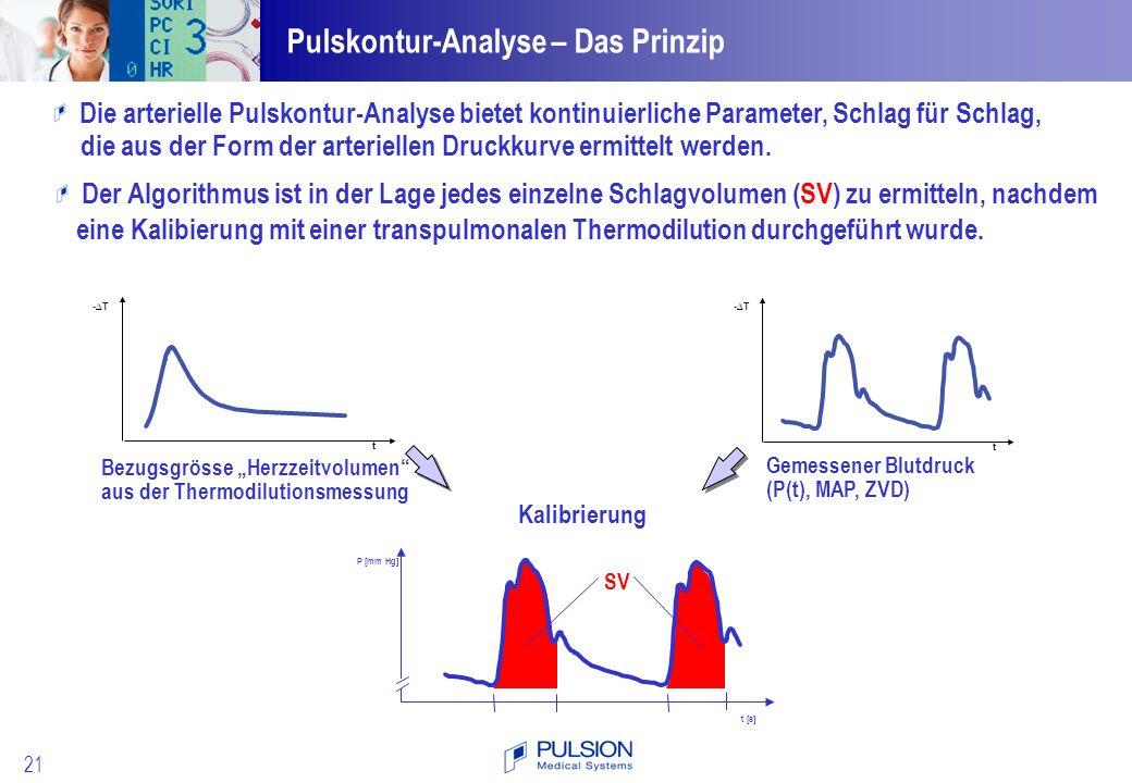 Pulskontur-Analyse – Das Prinzip