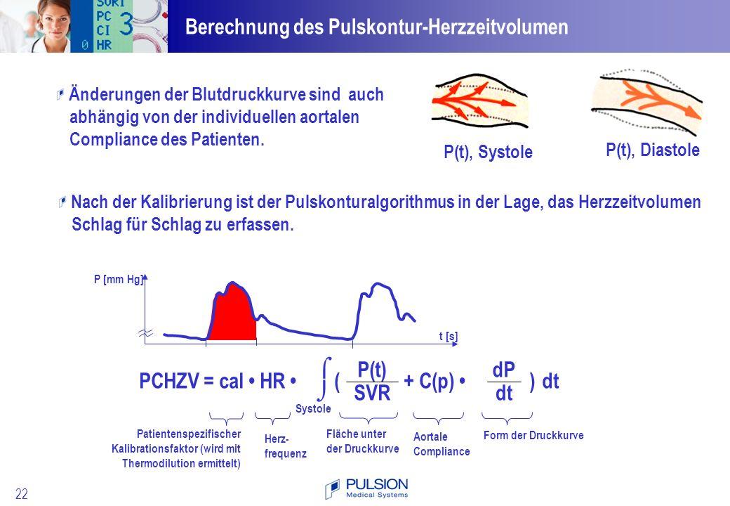 Berechnung des Pulskontur-Herzzeitvolumen