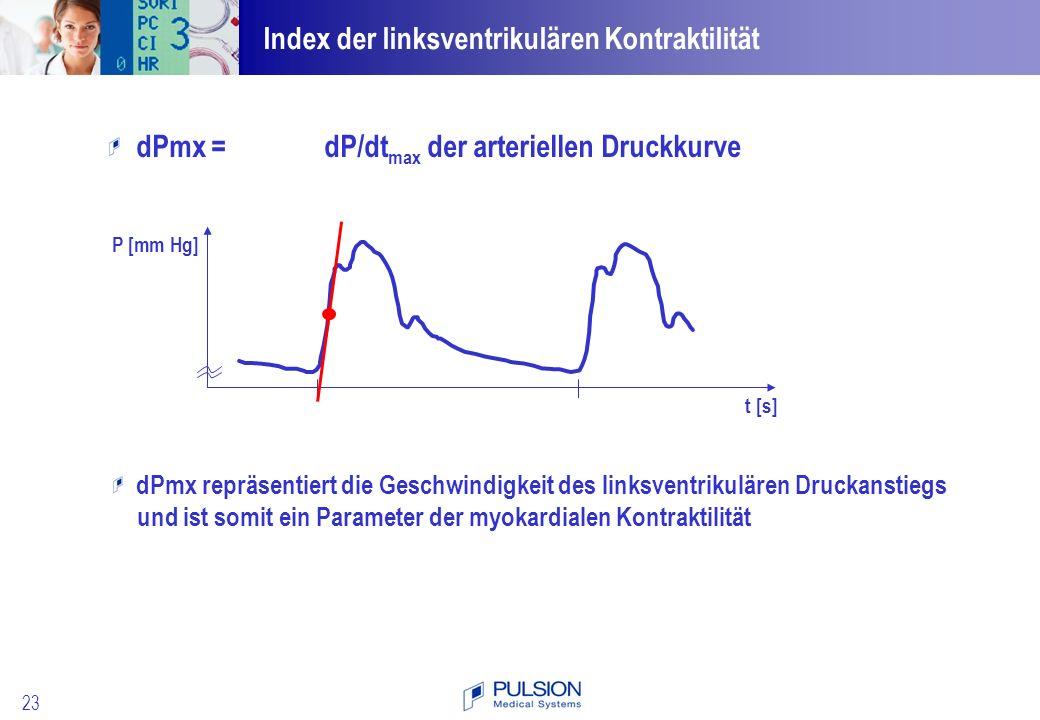 Index der linksventrikulären Kontraktilität