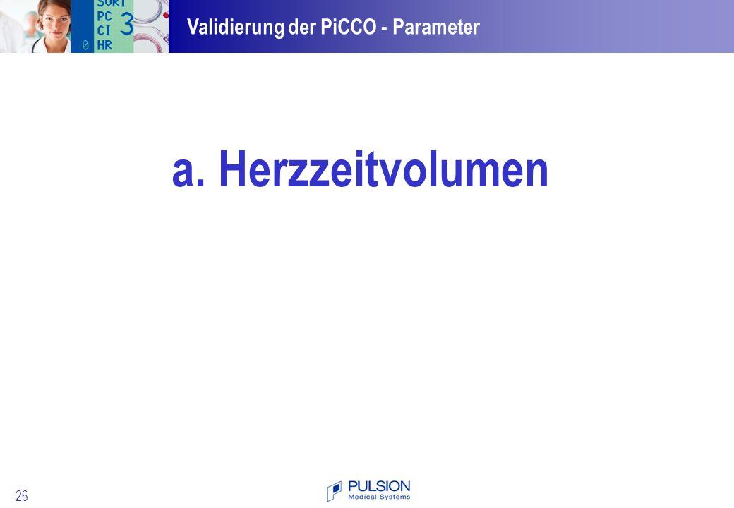 a. Herzzeitvolumen Validierung der PiCCO - Parameter