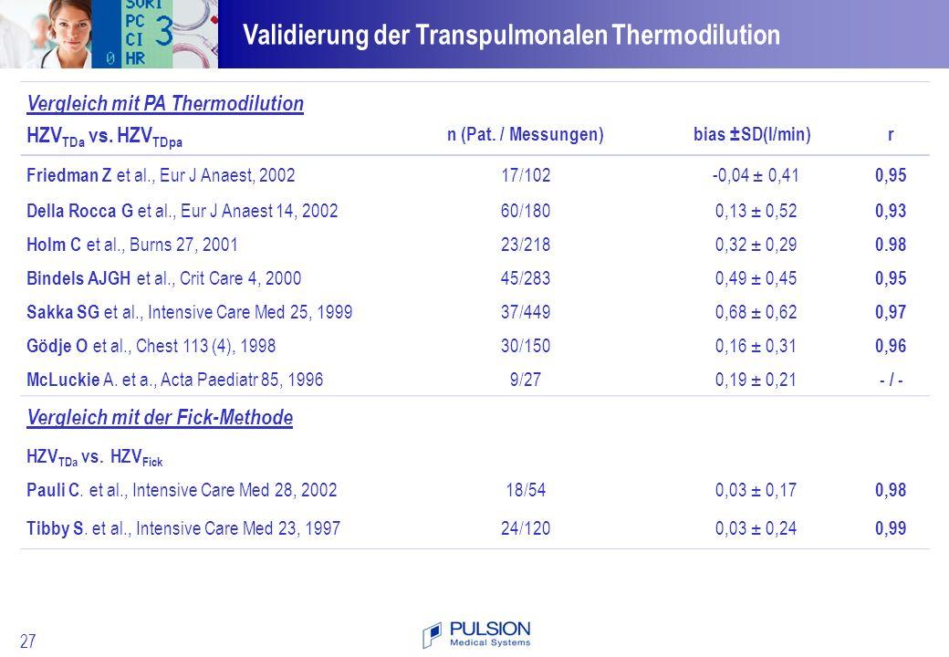 Validierung der Transpulmonalen Thermodilution