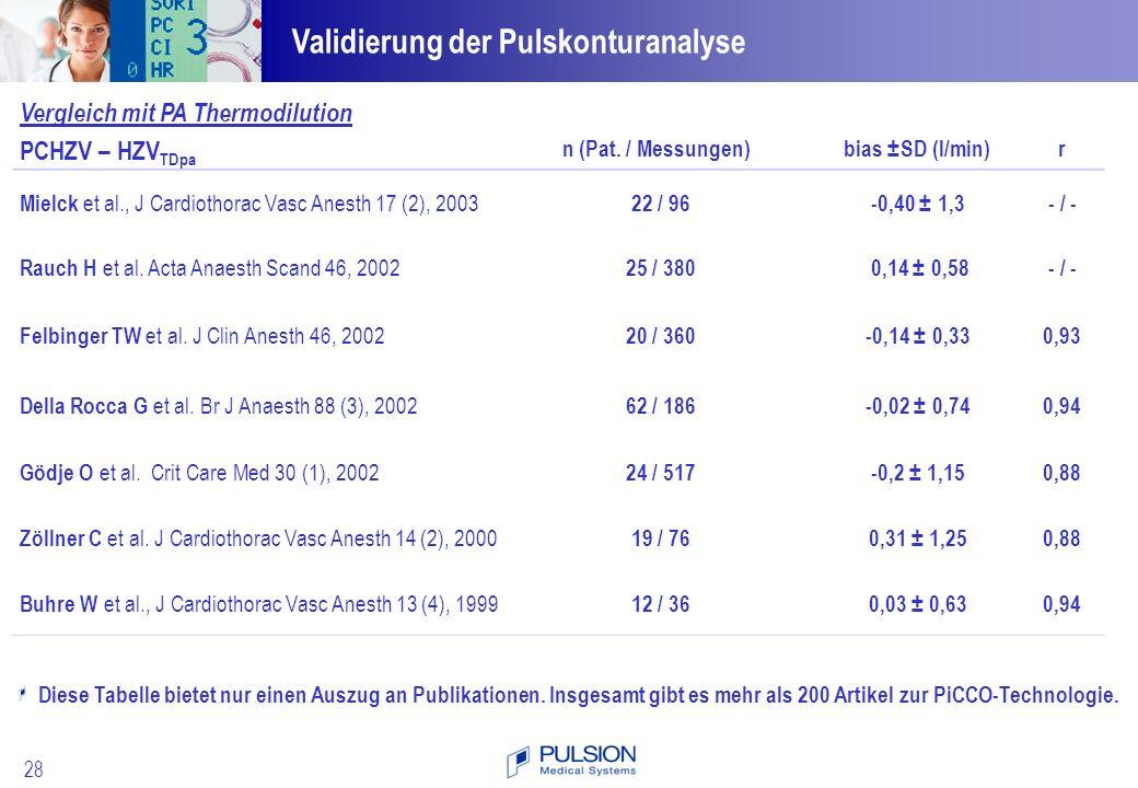 Validierung der Pulskonturanalyse