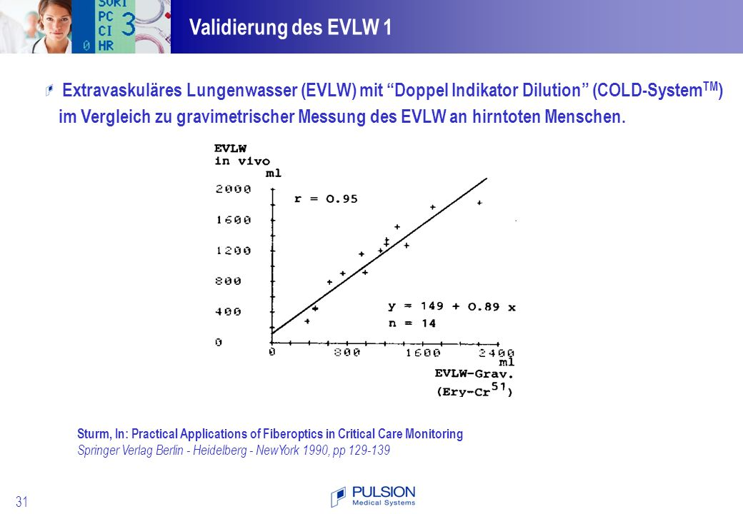 Validierung des EVLW 1 Extravaskuläres Lungenwasser (EVLW) mit Doppel Indikator Dilution (COLD-SystemTM)