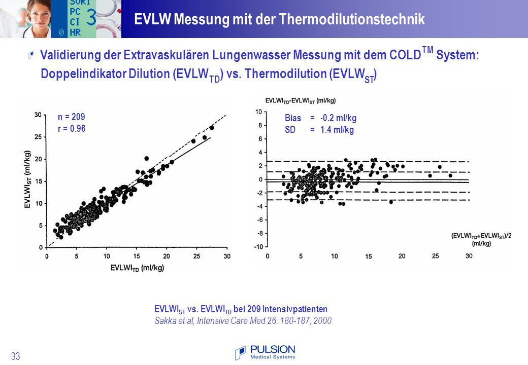 EVLW Messung mit der Thermodilutionstechnik