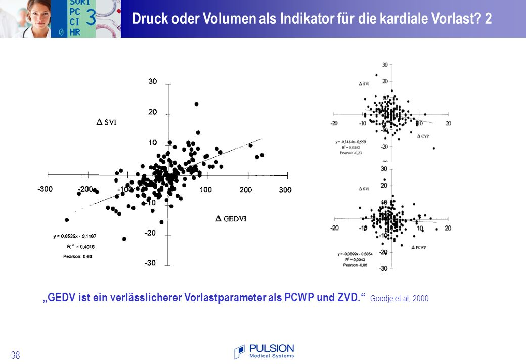 Druck oder Volumen als Indikator für die kardiale Vorlast 2