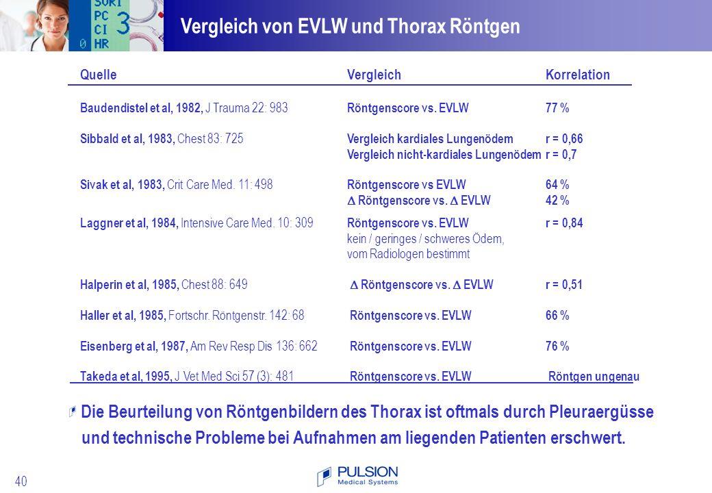 Vergleich von EVLW und Thorax Röntgen