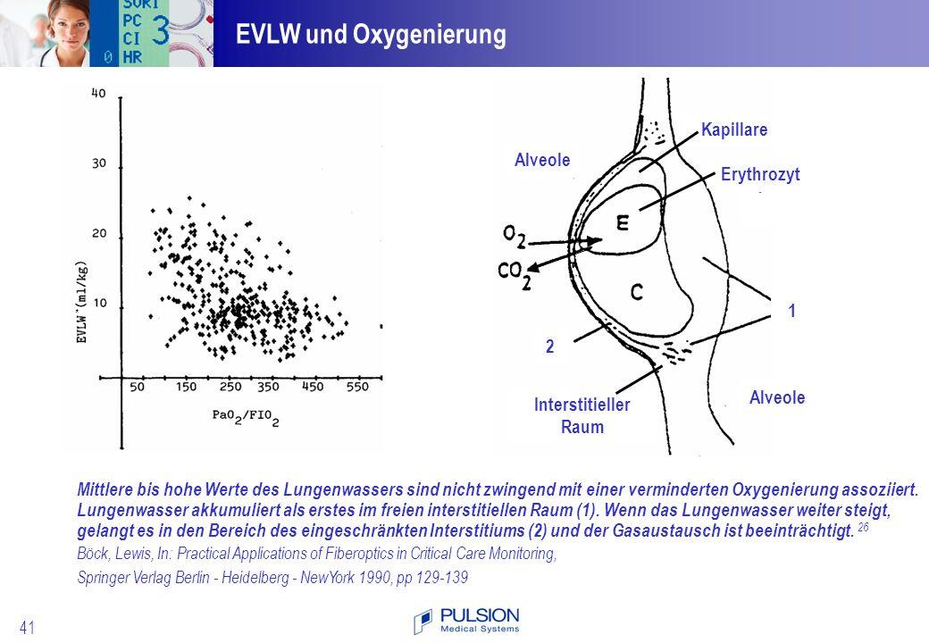 EVLW und Oxygenierung Kapillare Alveole Erythrozyt 1 2 Alveole