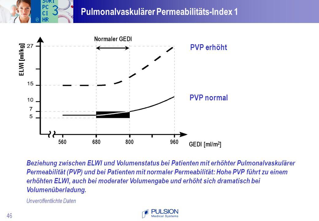 Pulmonalvaskulärer Permeabilitäts-Index 1