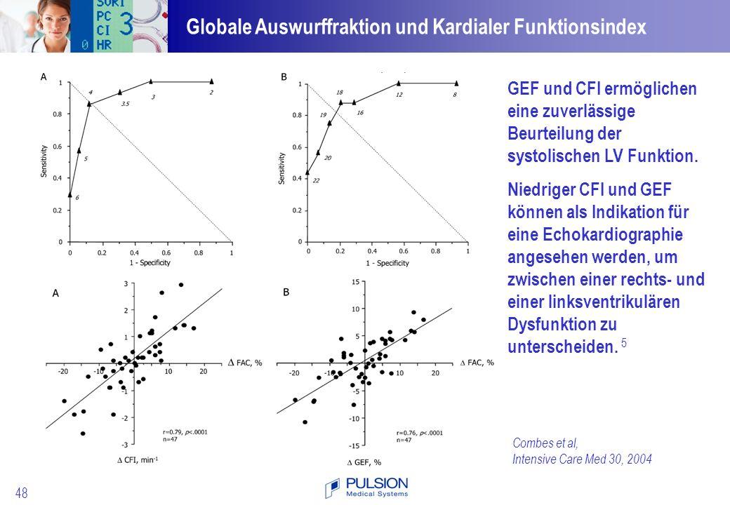 Globale Auswurffraktion und Kardialer Funktionsindex