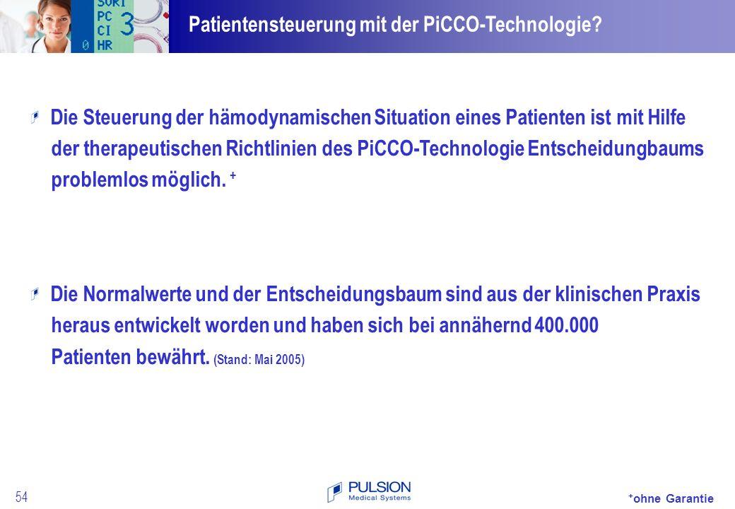 Patientensteuerung mit der PiCCO-Technologie