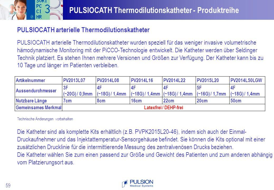 PULSIOCATH Thermodilutionskatheter - Produktreihe