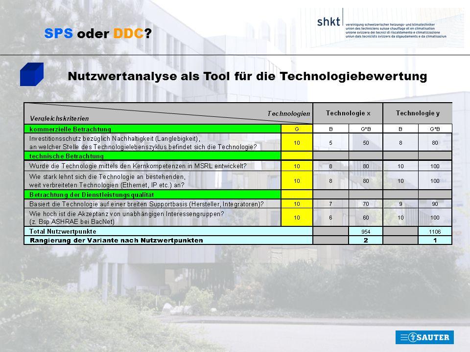 SPS oder DDC Nutzwertanalyse als Tool für die Technologiebewertung