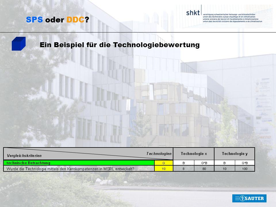 SPS oder DDC Ein Beispiel für die Technologiebewertung
