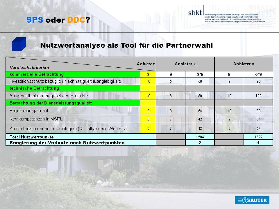 SPS oder DDC Nutzwertanalyse als Tool für die Partnerwahl