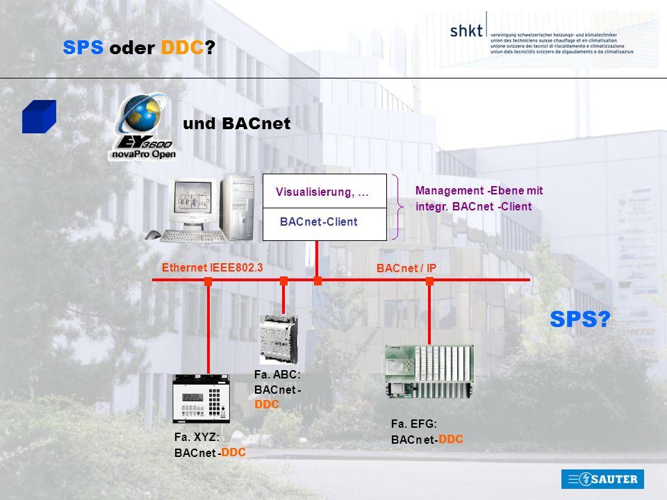 SPS SPS oder DDC und BACnet Management - Ebene mit integr. BACnet