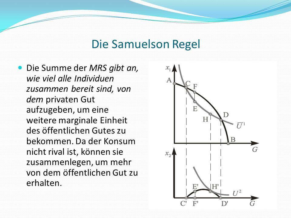 Die Samuelson Regel
