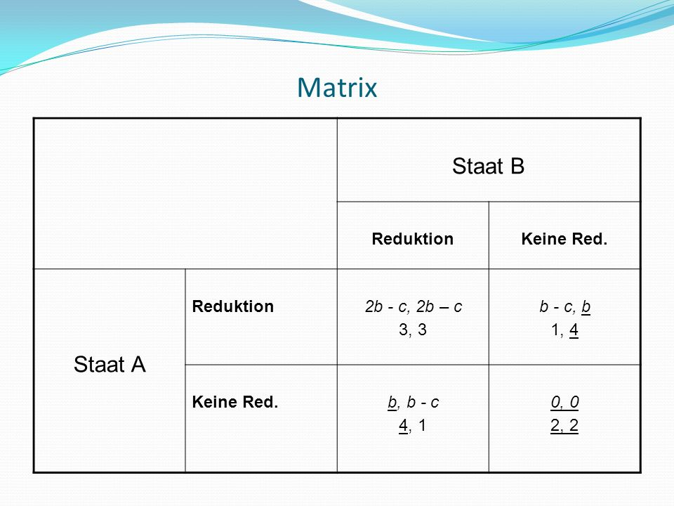Matrix Staat B Staat A Reduktion Keine Red. 2b - c, 2b – c 3, 3
