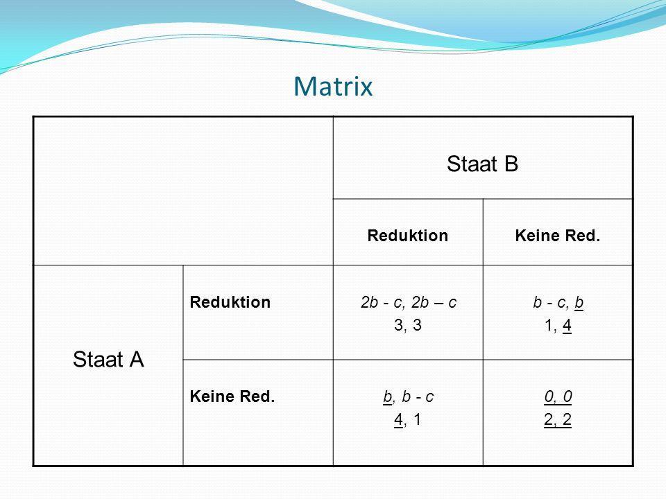 Matrix Staat B Staat A Reduktion Keine Red. 2b - c, 2b – c 3, 3