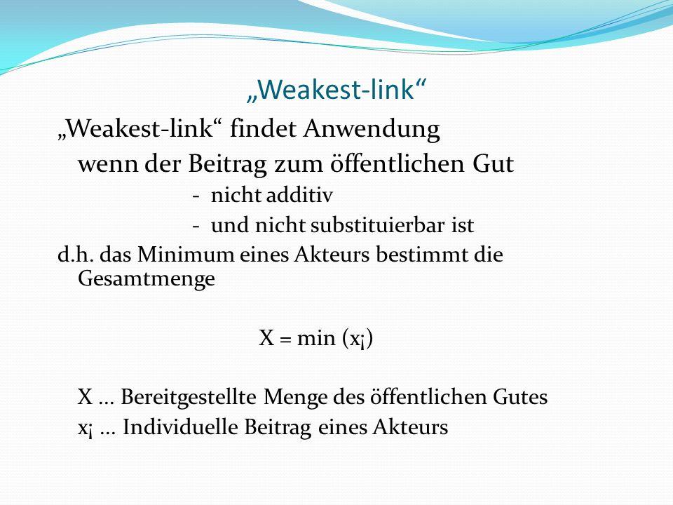 """""""Weakest-link """"Weakest-link findet Anwendung"""