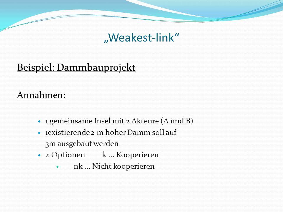 """""""Weakest-link Beispiel: Dammbauprojekt Annahmen:"""
