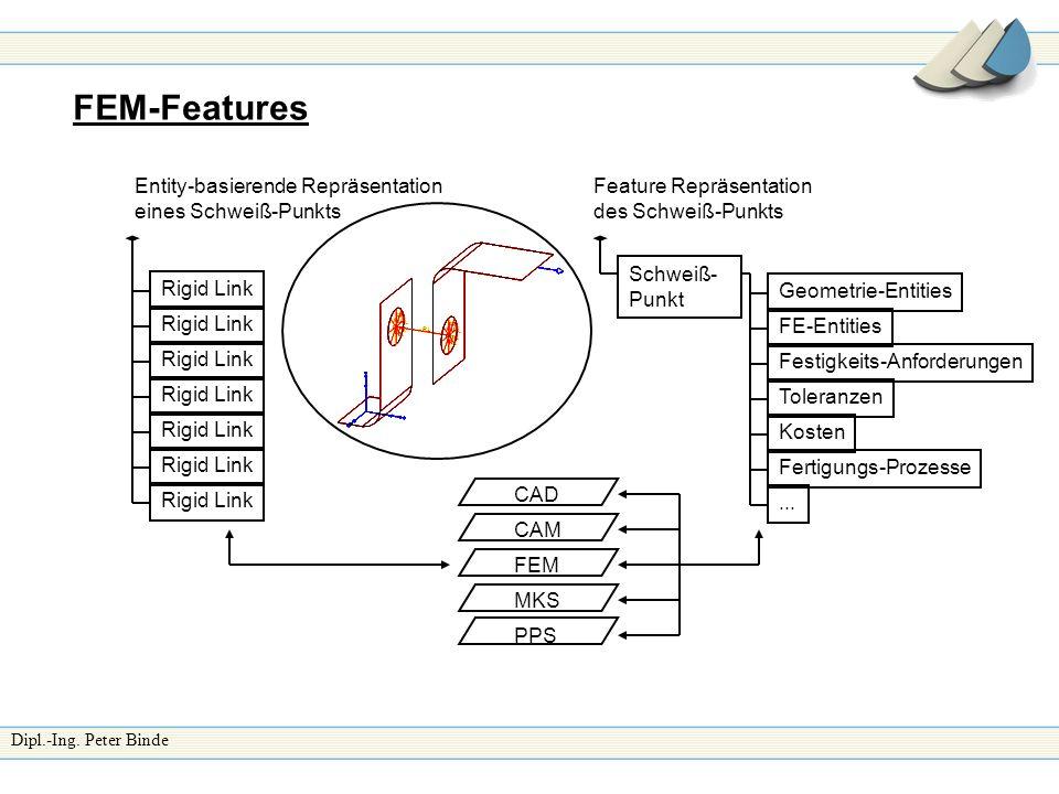 FEM-Features Entity-basierende Repräsentation eines Schweiß-Punkts