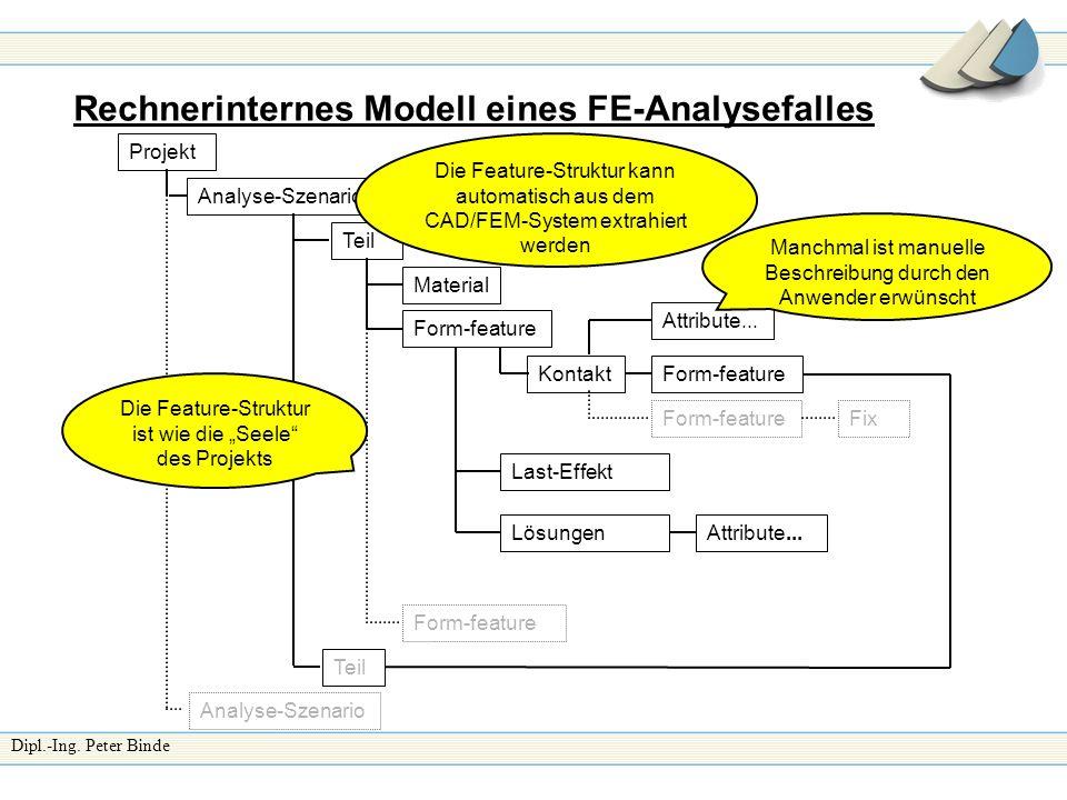 Rechnerinternes Modell eines FE-Analysefalles
