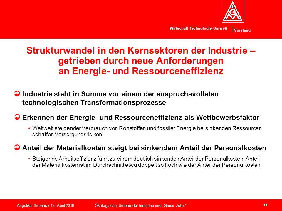 Strukturwandel in den Kernsektoren der Industrie – getrieben durch neue Anforderungen an Energie- und Ressourceneffizienz