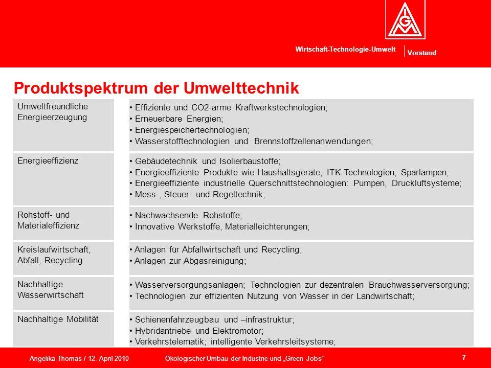 Produktspektrum der Umwelttechnik