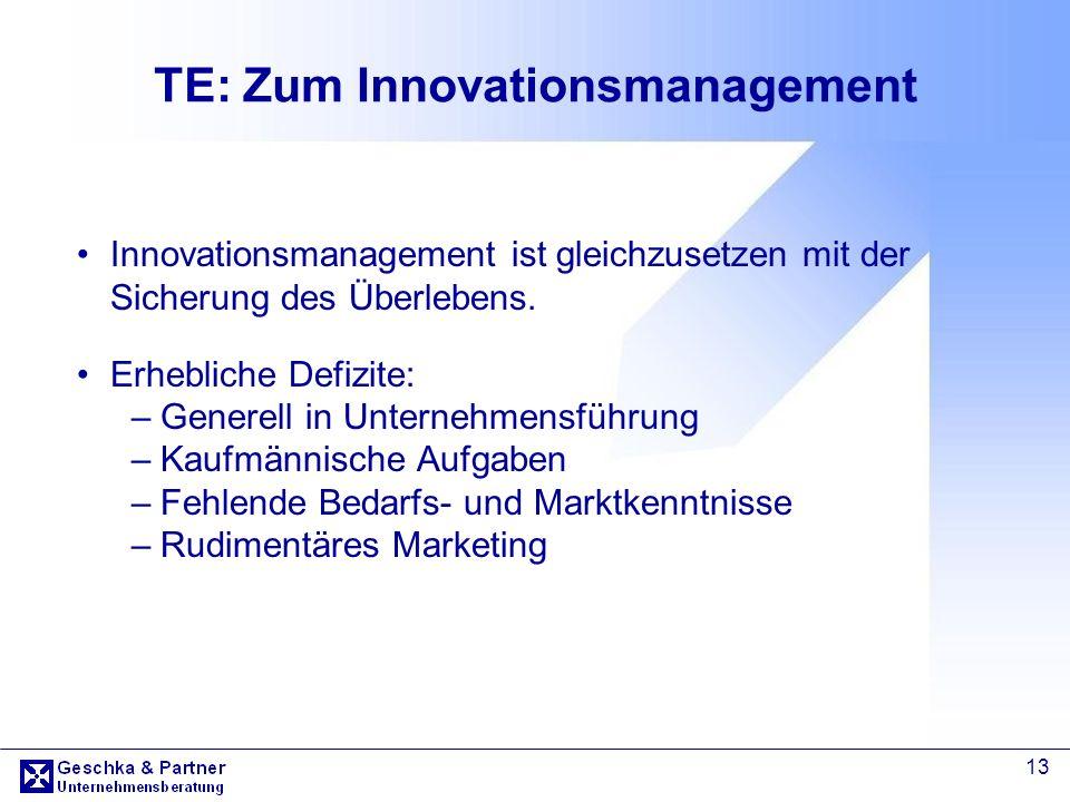 TE: Zum Innovationsmanagement