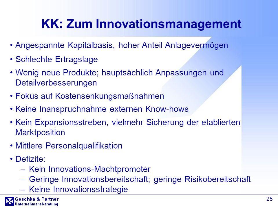 KK: Zum Innovationsmanagement