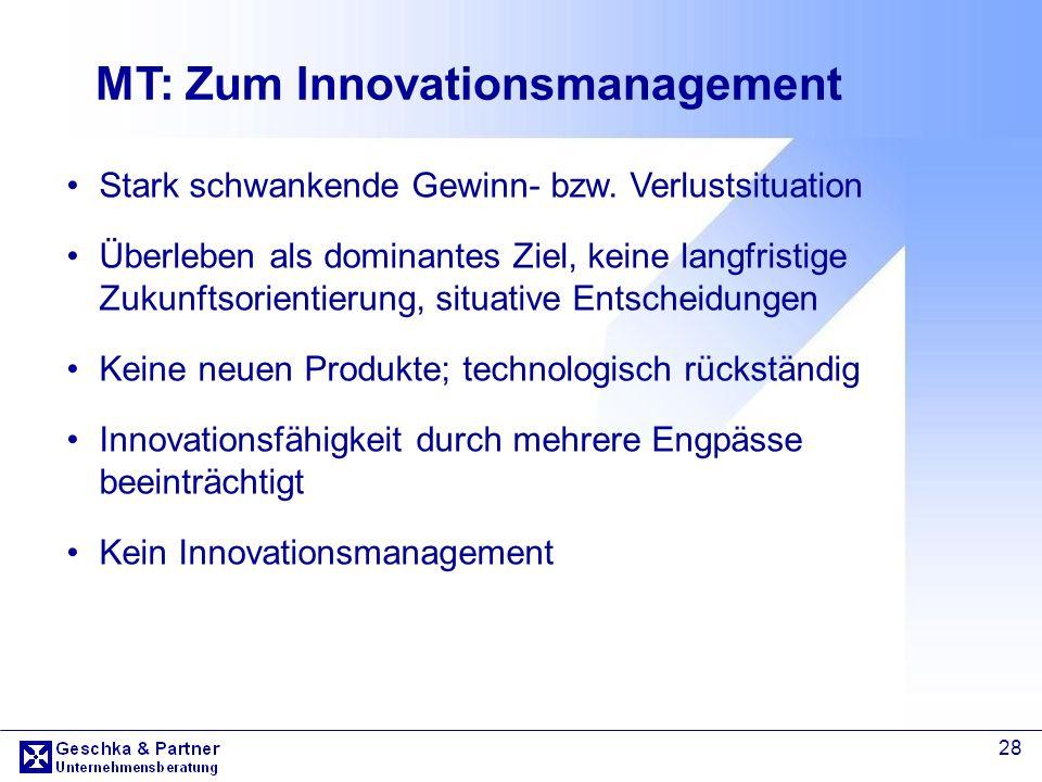 MT: Zum Innovationsmanagement