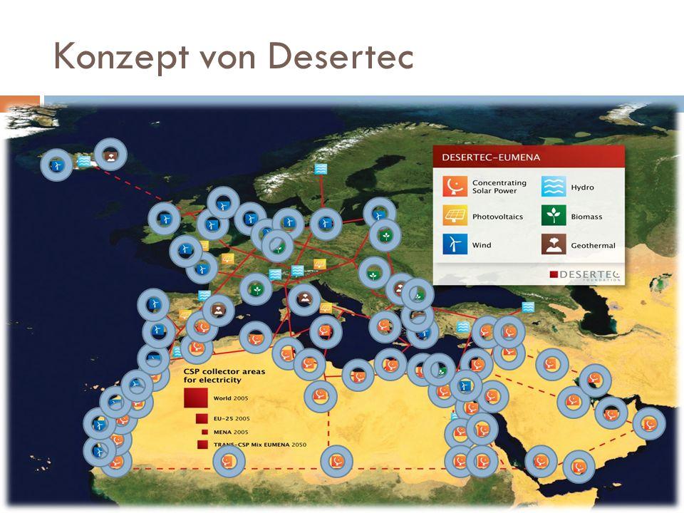 Konzept von Desertec Desertec Stromversorgung