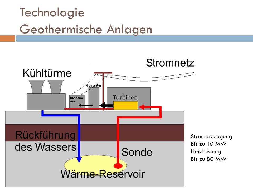 Technologie Geothermische Anlagen