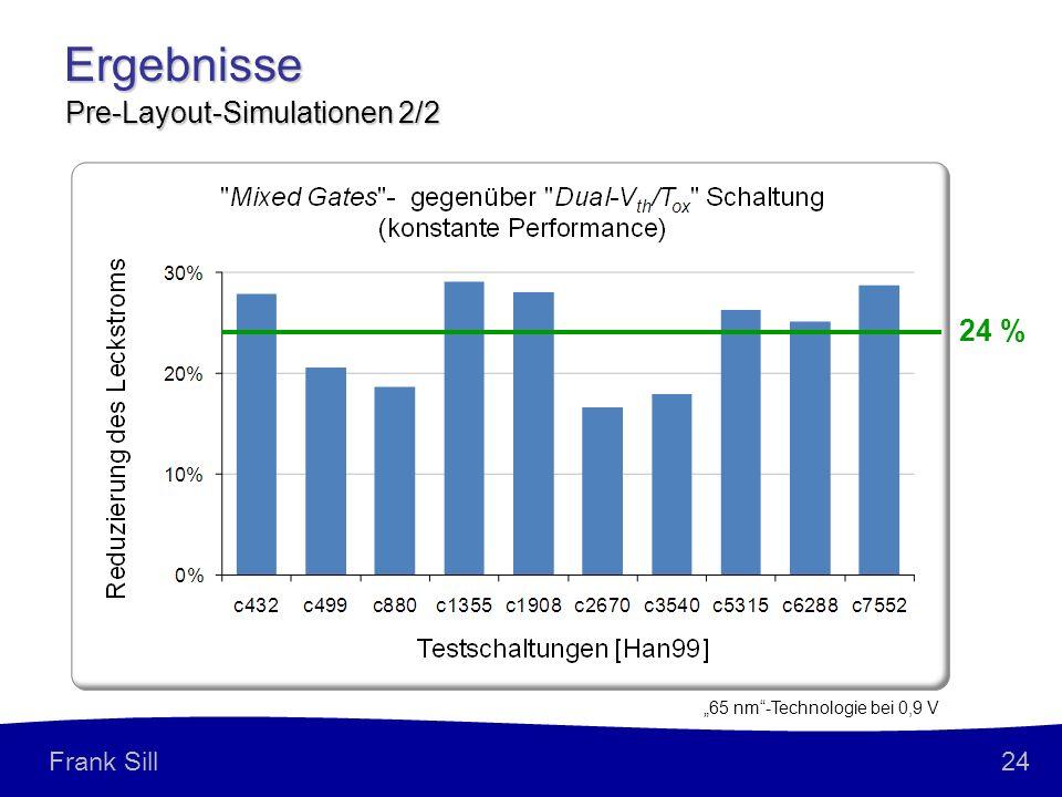 Ergebnisse Pre-Layout-Simulationen 2/2 24 % - In dieser Grafik …