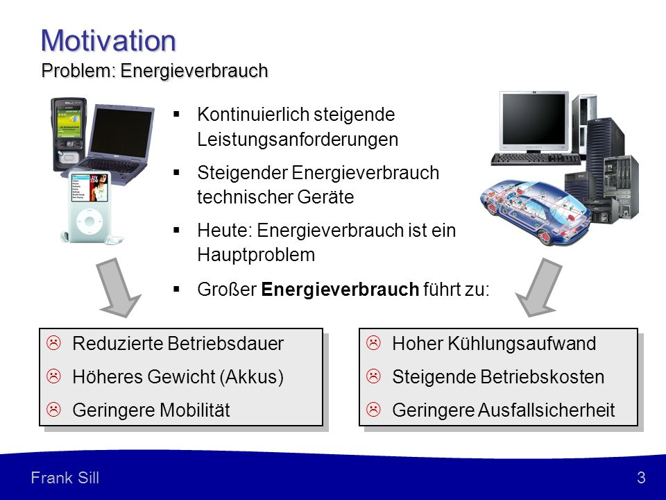 Motivation Problem: Energieverbrauch