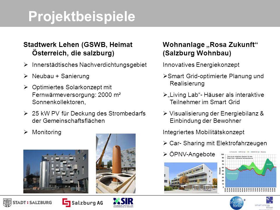 Projektbeispiele Stadtwerk Lehen (GSWB, Heimat Österreich, die salzburg) Innerstädtisches Nachverdichtungsgebiet.