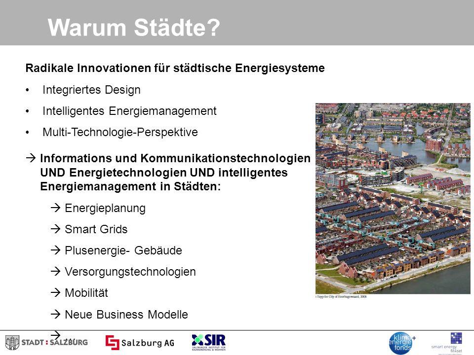 Warum Städte Radikale Innovationen für städtische Energiesysteme